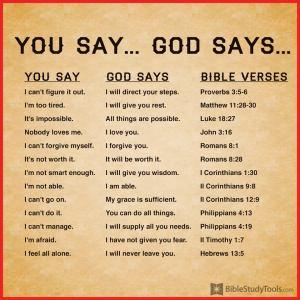 *You Say:God Says